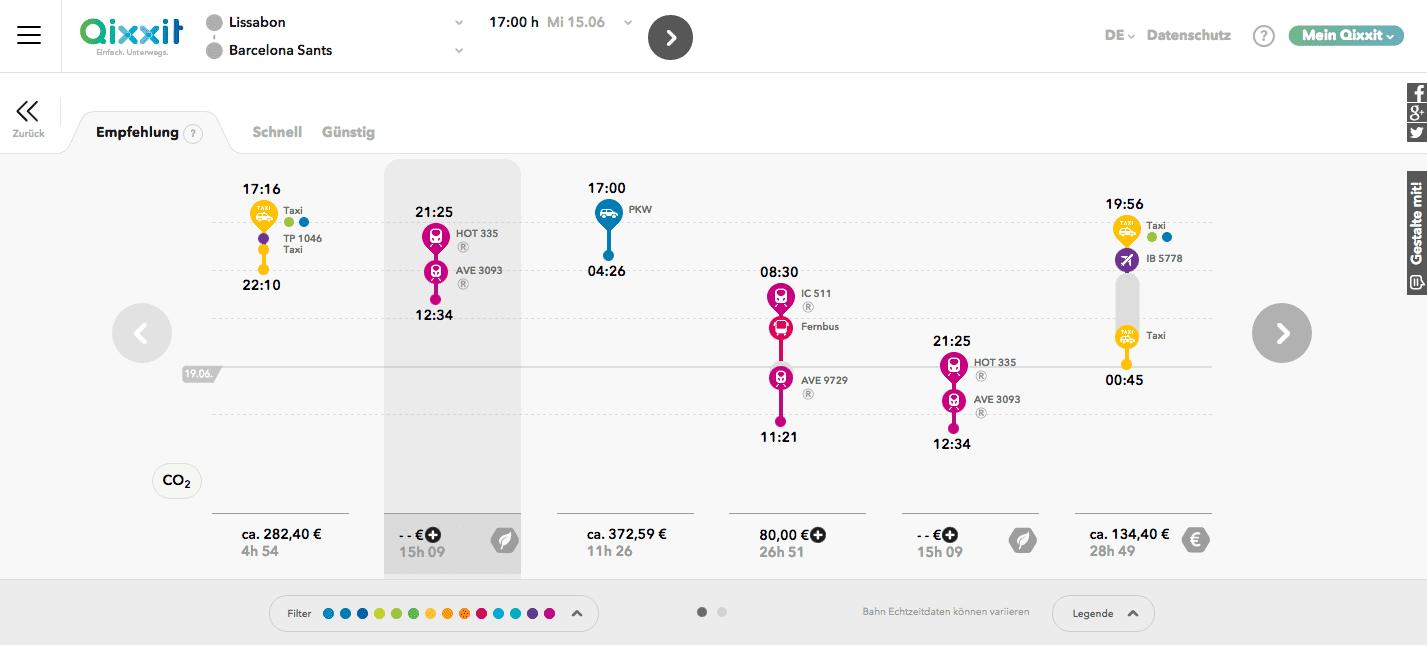 qixxit-platform-kurzreisen-reisen-planen-online