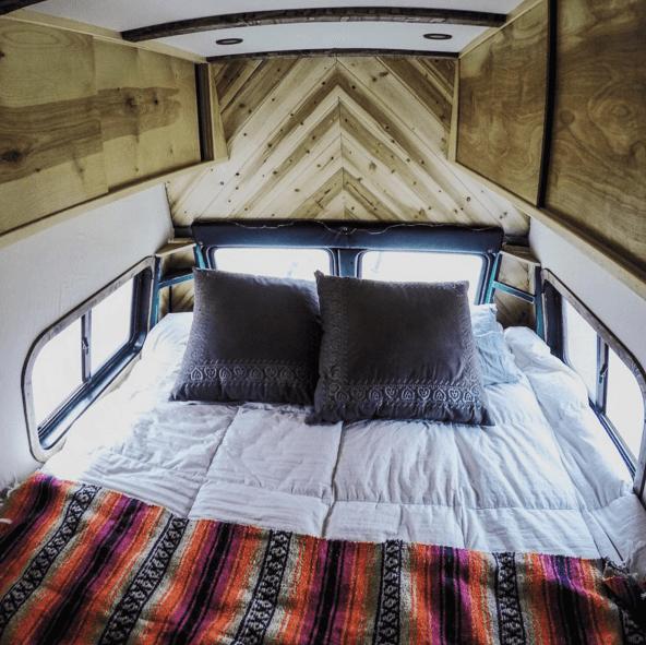 Wohnmobil-Ausbau | Passport Diary